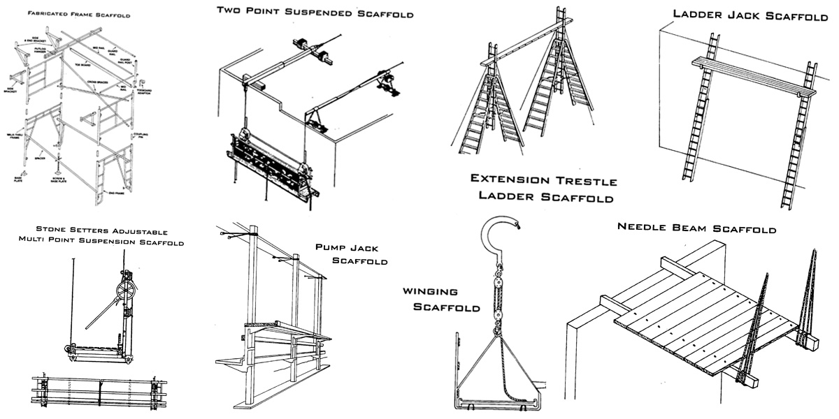 Diagram Of Types Of Scaffolding on laptop screen diagram